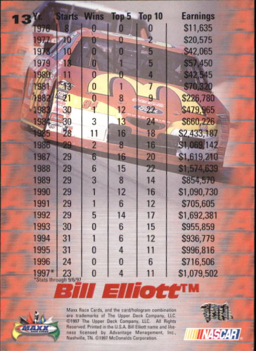 1997-Maxx-Auto-Racing-Cards-1-120-Rookies-A3252-You-Pick-10-FREE-SHIP thumbnail 27