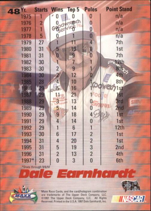 1997-Maxx-Auto-Racing-Cards-1-120-Rookies-A3252-You-Pick-10-FREE-SHIP thumbnail 97