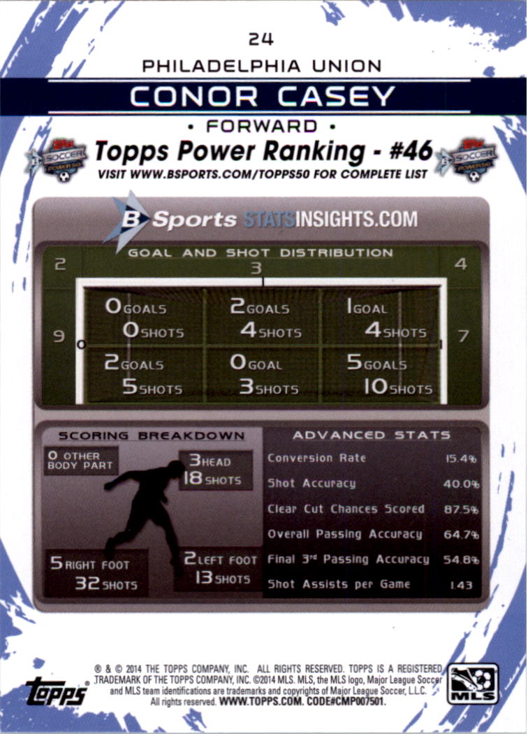 2014-Topps-MLS-Soccer-Base-cards-Inserts-You-Pick-Buy-10-cards-FREE-SHIP thumbnail 21