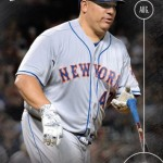 360 Bartolo Colon