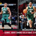 112 Milwaukee Bucks