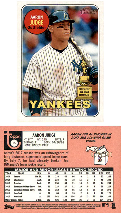 2018 Topps Heritage Mini Aaron Judge Beckett News