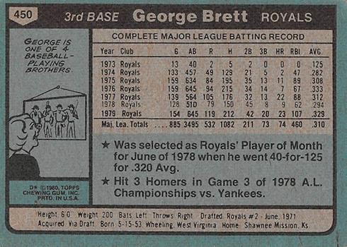 1980 Topps Baseball George Brett - Reverse