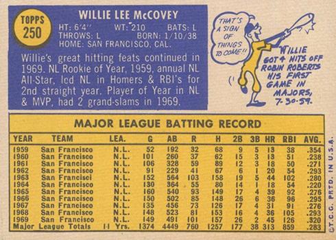 1970 Topps Willie McCovey Reverse