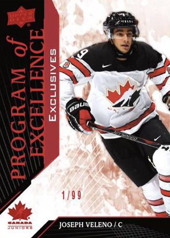 2019 Upper Deck Team Canada Juniors Hockey Cards Checklist Info