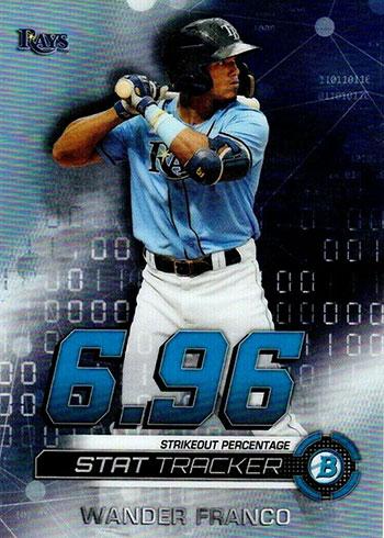 2019 Bowman Chrome Baseball Stat Tracker Wander Franco