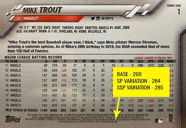 2020 Topps Series 1 Baseball Variations Codes
