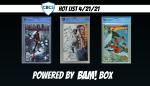 CBCS Hot List: 4/21/21