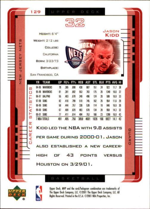 Cards & Kicks: Jason Kidd